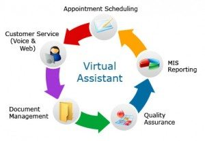 virtual_assistant_australia_by_appointmentsettings-d8uxk2n